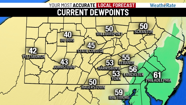 Pennsylvania Dewpoint