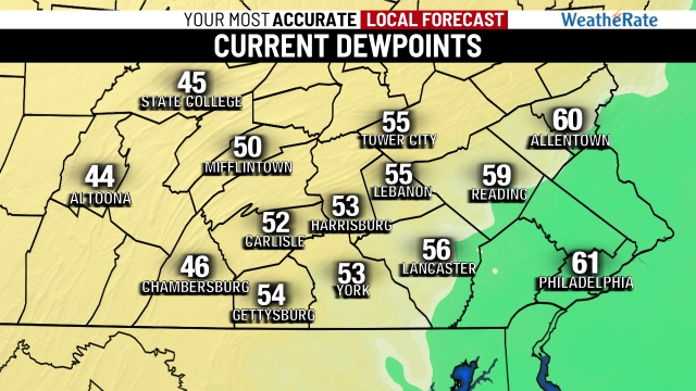 Local Dewpoint